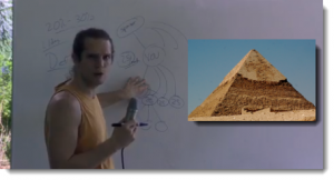 Explaining the Pyramid Scheme