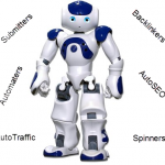 Online Business Automation Tools