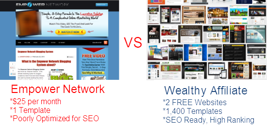 Wealthy Affiliate Websites vs. Empower Network Blogs - Ways to ...