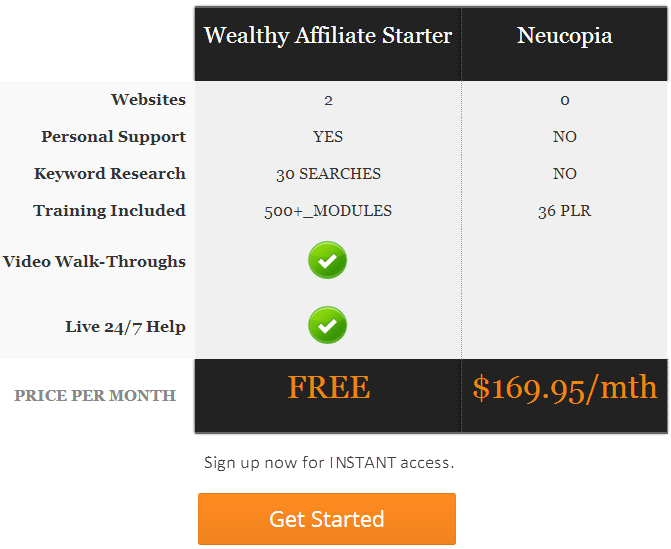 Neucopia vs Wealthy Affiliate