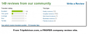 TripAdvisor.com Ethical Reviews