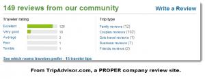 TripAdvisor.com Ethical Reviews